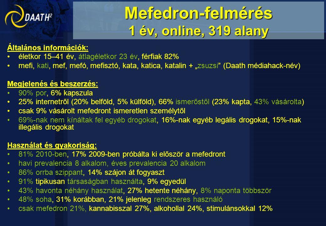 """Célzat és élményminőség: használati célzatok: """"hangulatjavítás (60%), """"érzékelés és jóérzés fokozása (54%), """"kíváncsiság kielégítése (40%), """"társas érintkezés előmozdítása és fokozása (36%) az egyéb válaszok 40%-a: bulizás, partyzás hatások: MDMA/Ecstasy (65%), speed/amfetamin (33%), kokain (28%) negatív élmény: 53% soha, 39% ritkán negatív utóhatások: 25% soha, 42% ritkán újra kipróbálná: 47% mindenképpen, 31% valószínűleg igen, 13% """"talán Adagolás és költségek: 1 adagnyi mefedron kb."""
