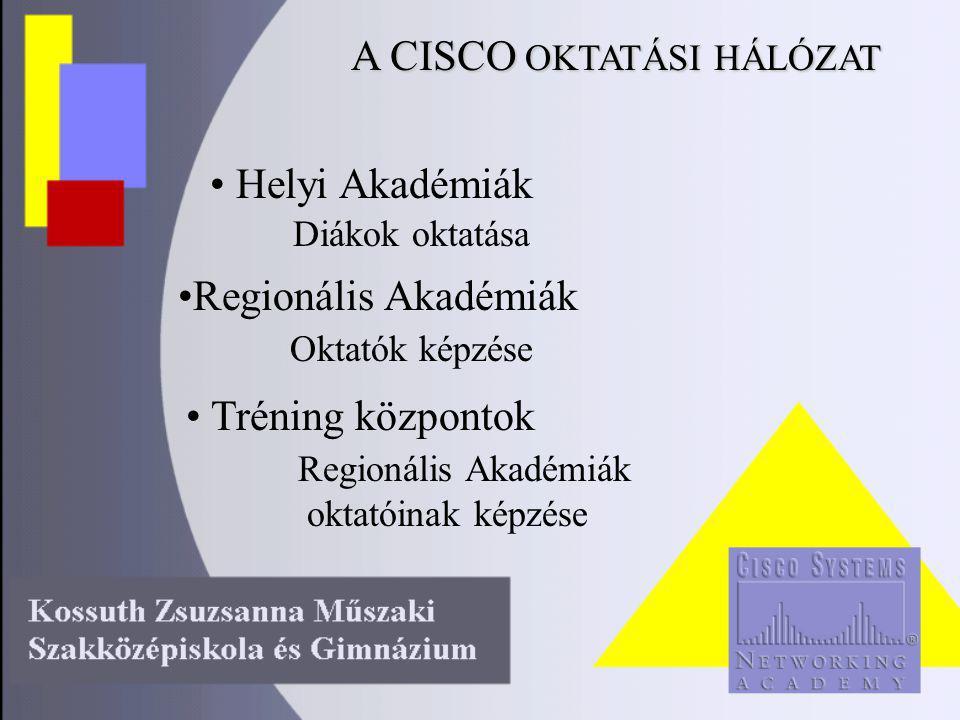 A CISCO OKTATÁSI HÁLÓZAT Helyi Akadémiák Regionális Akadémiák Tréning központok Diákok oktatása Oktatók képzése Regionális Akadémiák oktatóinak képzése