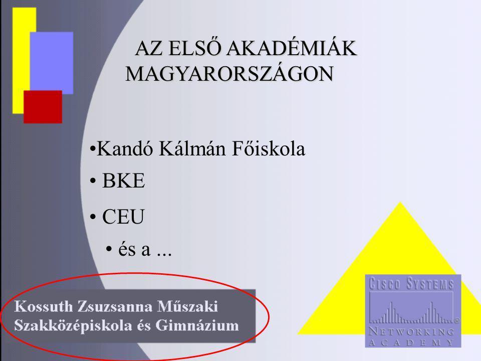AZ ELSŐ AKADÉMIÁK MAGYARORSZÁGON AZ ELSŐ AKADÉMIÁK MAGYARORSZÁGON Kandó Kálmán Főiskola BKE CEU és a...