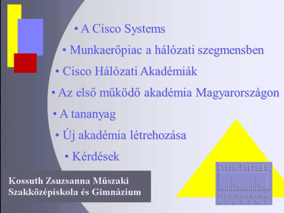 A Cisco Systems A Cisco Systems Munkaerőpiac a hálózati szegmensben Munkaerőpiac a hálózati szegmensben Cisco Hálózati Akadémiák Cisco Hálózati Akadémiák Az első működő akadémia Magyarországon Az első működő akadémia Magyarországon A tananyag A tananyag Új akadémia létrehozása Új akadémia létrehozása Kérdések Kérdések
