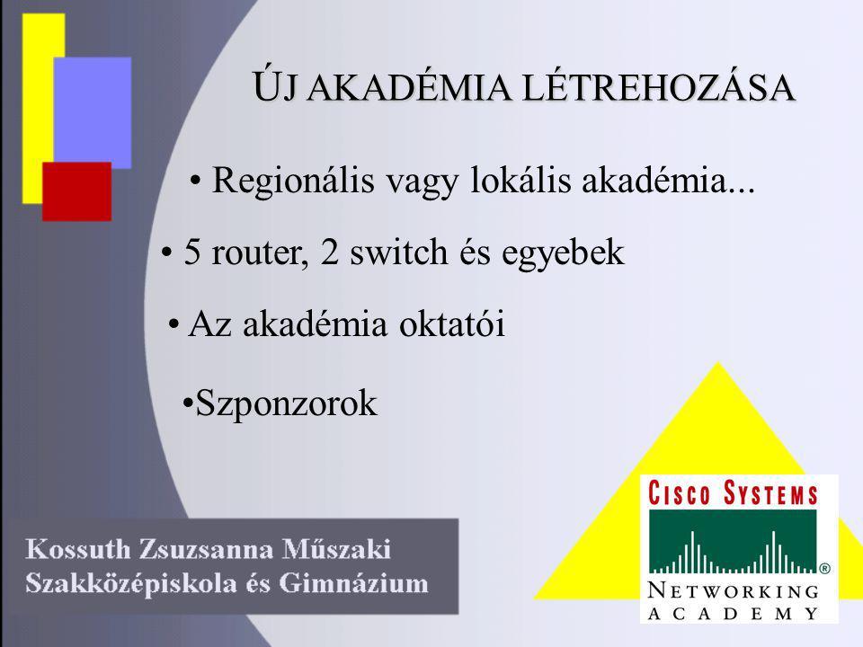 Ú J AKADÉMIA LÉTREHOZÁSA Regionális vagy lokális akadémia...