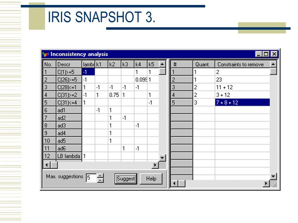 IRIS SNAPSHOT 3.