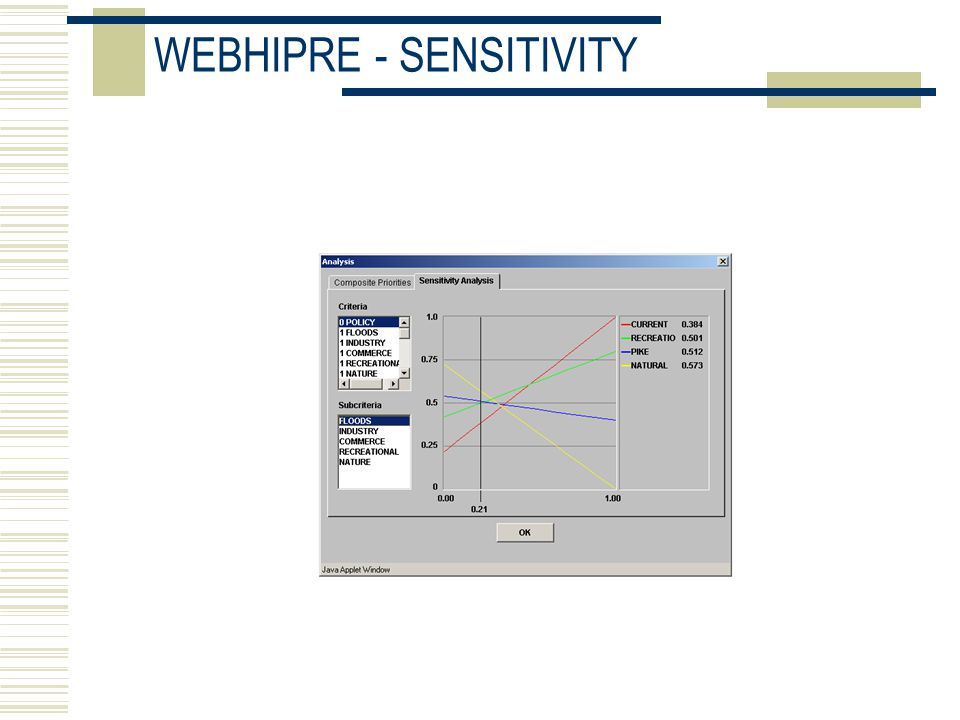 WEBHIPRE - SENSITIVITY