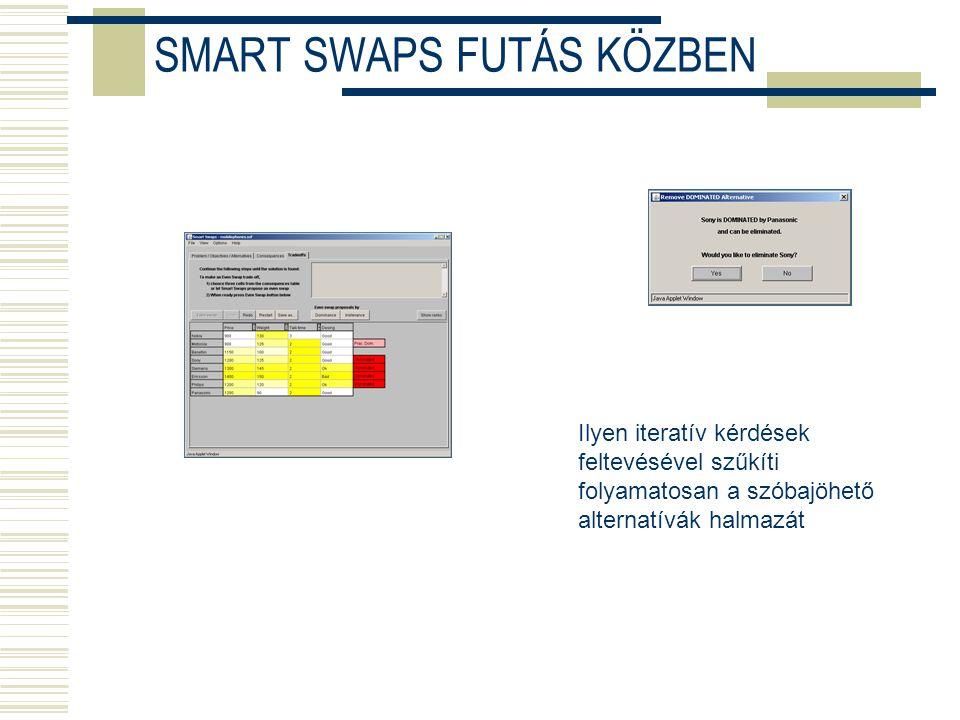 SMART SWAPS FUTÁS KÖZBEN Ilyen iteratív kérdések feltevésével szűkíti folyamatosan a szóbajöhető alternatívák halmazát
