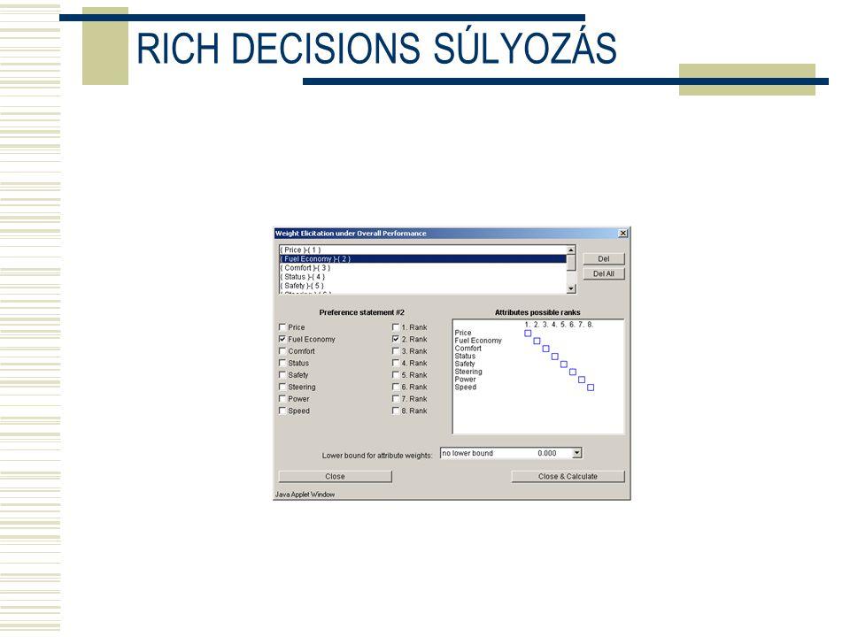 RICH DECISIONS SÚLYOZÁS