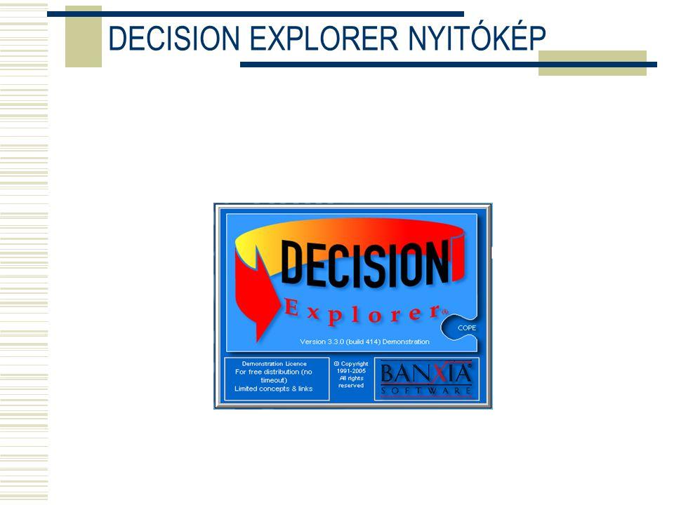 DECISION EXPLORER NYITÓKÉP