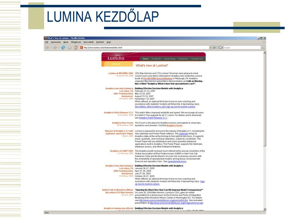 LUMINA KEZDŐLAP