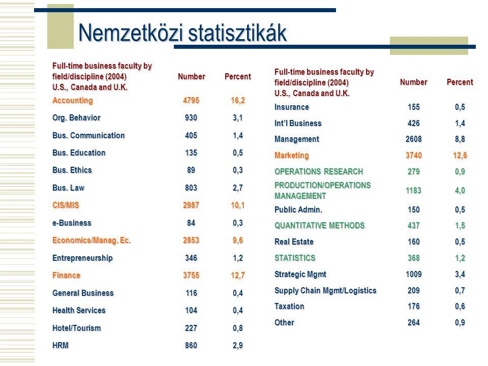 CDP HONLAP KEZDŐOLDAL
