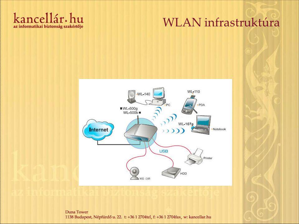 Fogalmak MAC: Media Access Control, egy hálózat egy elemének egyedi, hardveres azonosító címe L2CAP: Logical Link Control and Adaptation Protocol, feladata a csomagok lebontása és felépítése SDP: Service Discovery Protocol, az elérhető szolgáltatások felderítése és ezek jellemzőinek megállapítása a feladata