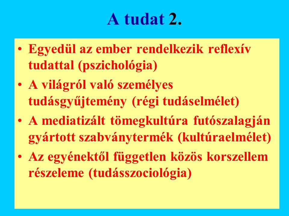 A tudat 2. Egyedül az ember rendelkezik reflexív tudattal (pszichológia) A világról való személyes tudásgyűjtemény (régi tudáselmélet) A mediatizált t