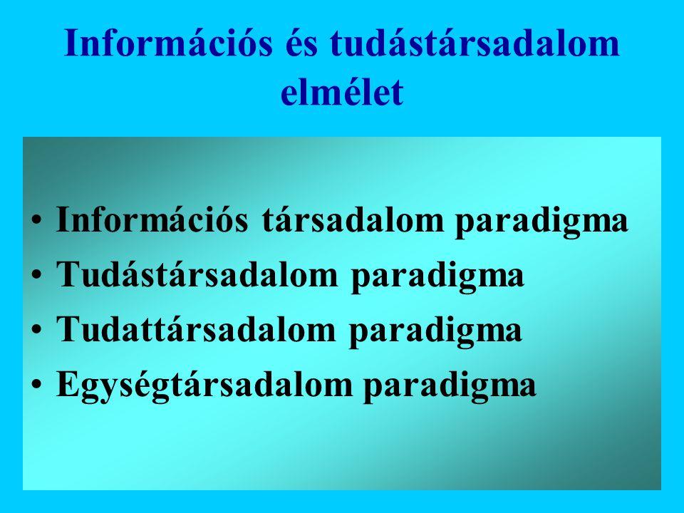 Információs és tudástársadalom elmélet Információs társadalom paradigma Tudástársadalom paradigma Tudattársadalom paradigma Egységtársadalom paradigma