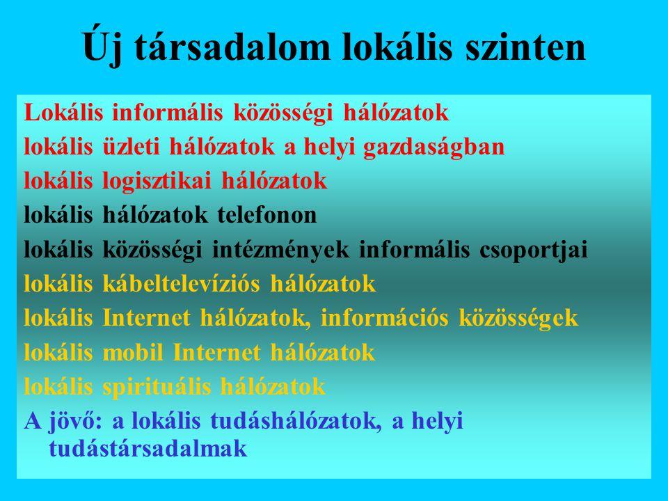 Új társadalom lokális szinten Lokális informális közösségi hálózatok lokális üzleti hálózatok a helyi gazdaságban lokális logisztikai hálózatok lokáli