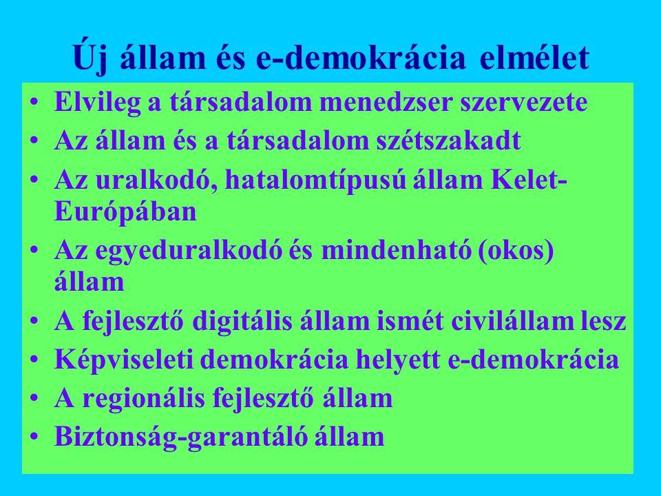 Új állam és e-demokrácia elmélet Elvileg a társadalom menedzser szervezete Az állam és a társadalom szétszakadt Az uralkodó, hatalomtípusú állam Kelet