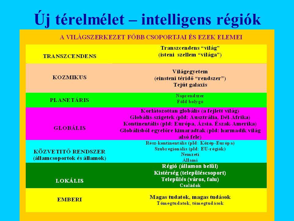 Új térelmélet – intelligens régiók