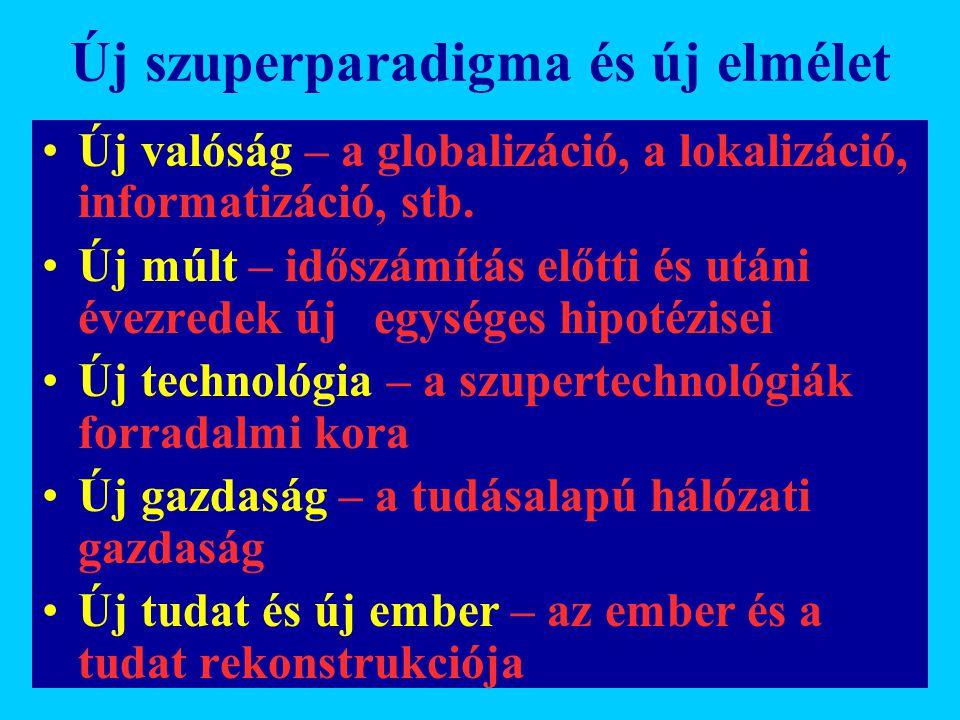 Új szuperparadigma és új elmélet Új valóság – a globalizáció, a lokalizáció, informatizáció, stb. Új múlt – időszámítás előtti és utáni évezredek új e