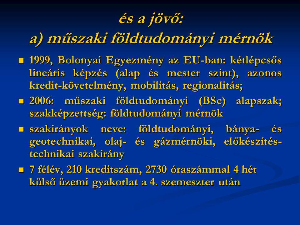 és a jövő: a) műszaki földtudományi mérnök 1999, Bolonyai Egyezmény az EU-ban: kétlépcsős lineáris képzés (alap és mester szint), azonos kredit-követelmény, mobilitás, regionalitás; 1999, Bolonyai Egyezmény az EU-ban: kétlépcsős lineáris képzés (alap és mester szint), azonos kredit-követelmény, mobilitás, regionalitás; 2006: műszaki földtudományi (BSc) alapszak; szakképzettség: földtudományi mérnök 2006: műszaki földtudományi (BSc) alapszak; szakképzettség: földtudományi mérnök szakirányok neve: földtudományi, bánya- és geotechnikai, olaj- és gázmérnöki, előkészítés- technikai szakirány szakirányok neve: földtudományi, bánya- és geotechnikai, olaj- és gázmérnöki, előkészítés- technikai szakirány 7 félév, 210 kreditszám, 2730 óraszámmal 4 hét külső üzemi gyakorlat a 4.
