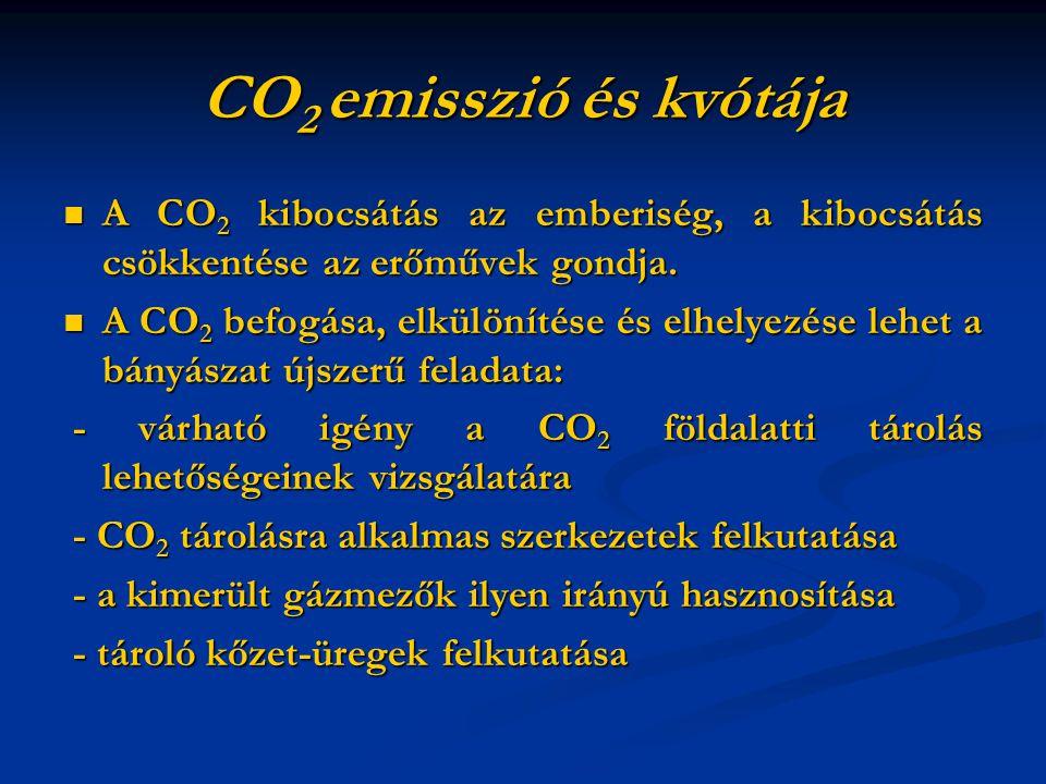CO 2 emisszió és kvótája A CO 2 kibocsátás az emberiség, a kibocsátás csökkentése az erőművek gondja.