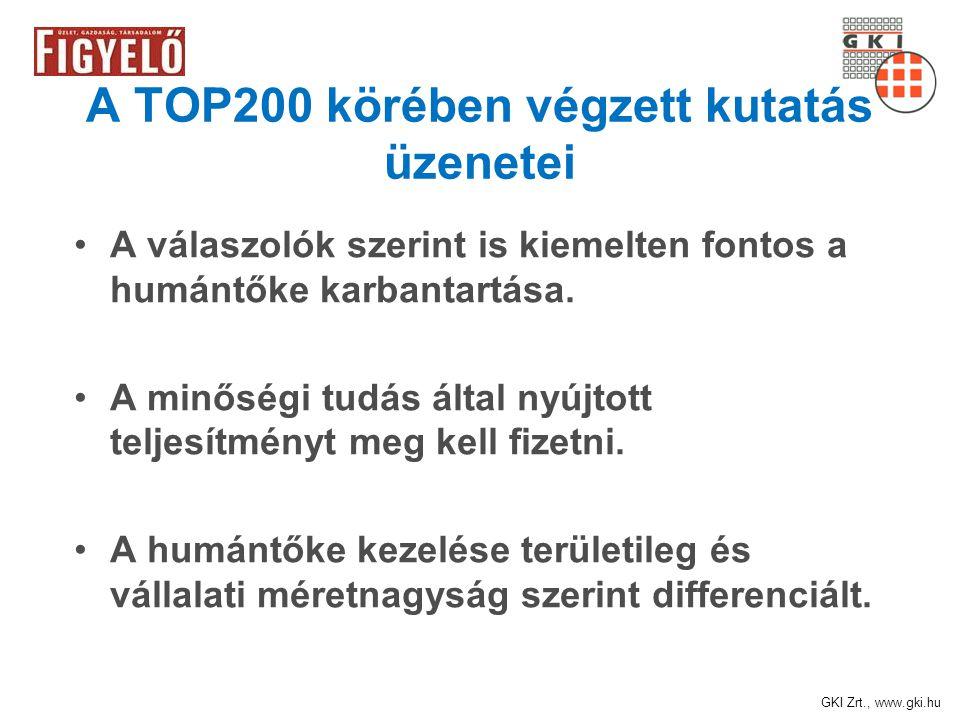 GKI Zrt., www.gki.hu A TOP200 körében végzett kutatás üzenetei A válaszolók szerint is kiemelten fontos a humántőke karbantartása.