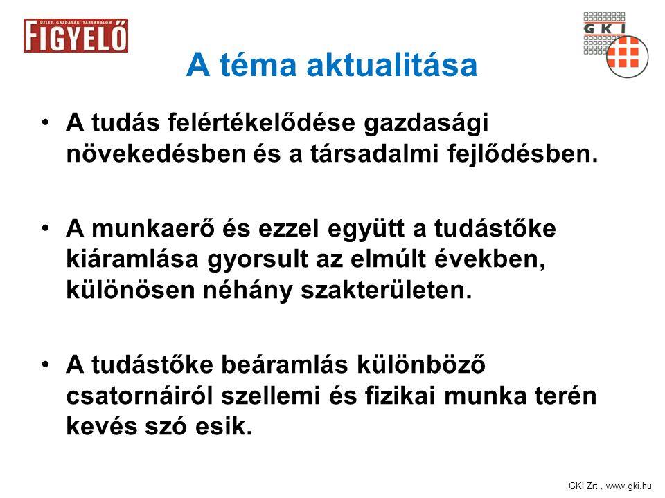GKI Zrt., www.gki.hu A téma aktualitása A tudás felértékelődése gazdasági növekedésben és a társadalmi fejlődésben.