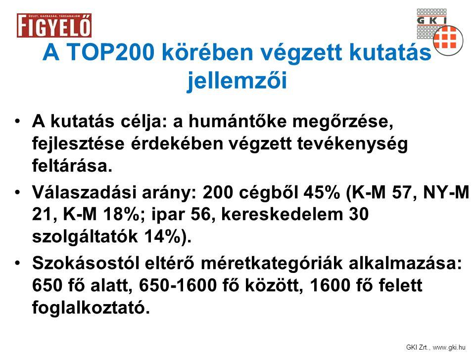 GKI Zrt., www.gki.hu A TOP200 körében végzett kutatás jellemzői A kutatás célja: a humántőke megőrzése, fejlesztése érdekében végzett tevékenység feltárása.