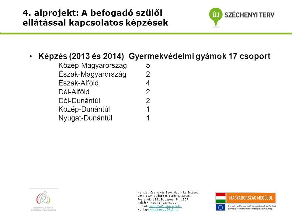 4. alprojekt: A befogadó szülői ellátással kapcsolatos képzések Nemzeti Csal á d- é s Szoci á lpolitikai Int é zet C í m: 1134 Budapest, T ü z é r u.