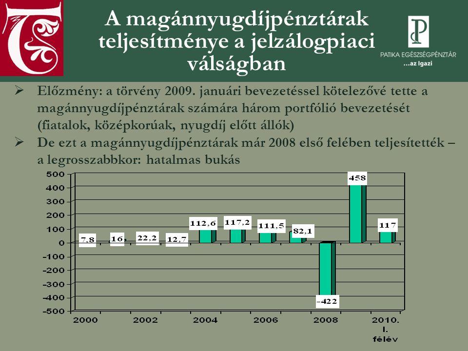 Előzmény: a törvény 2009.