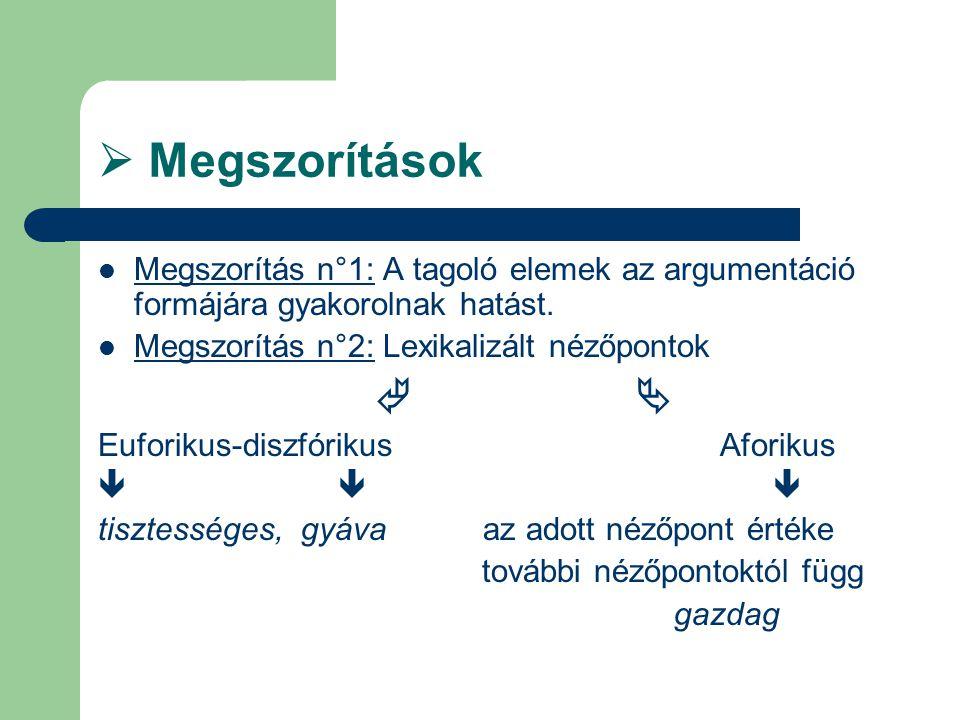  Megszorítások Megszorítás n°1: A tagoló elemek az argumentáció formájára gyakorolnak hatást. Megszorítás n°2: Lexikalizált nézőpontok   Euforikus-