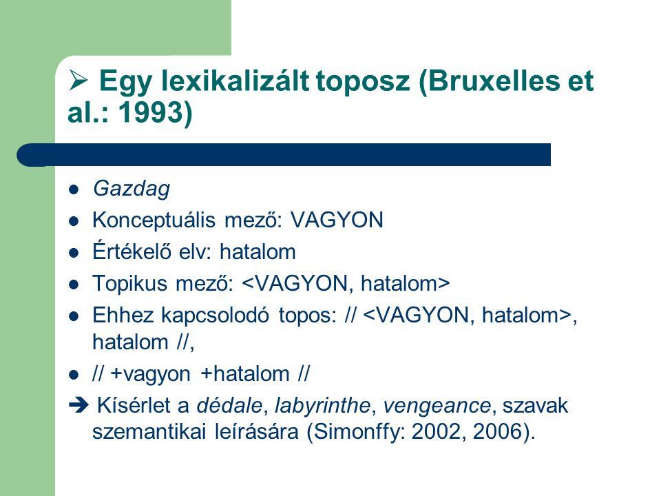  Egy lexikalizált toposz (Bruxelles et al.: 1993) Gazdag Konceptuális mező: VAGYON Értékelő elv: hatalom Topikus mező: Ehhez kapcsolodó topos: //, hatalom //, // +vagyon +hatalom //  Kísérlet a dédale, labyrinthe, vengeance, szavak szemantikai leírására (Simonffy: 2002, 2006).