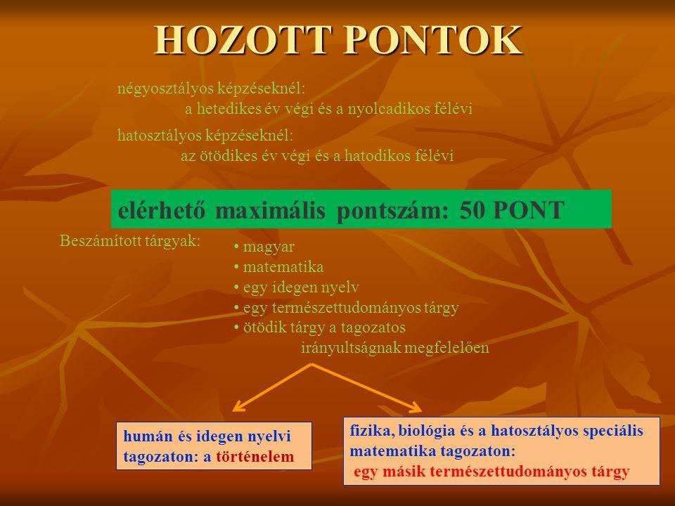 HOZOTT PONTOK elérhető maximális pontszám: 50 PONT négyosztályos képzéseknél: a hetedikes év végi és a nyolcadikos félévi hatosztályos képzéseknél: az ötödikes év végi és a hatodikos félévi Beszámított tárgyak: magyar matematika egy idegen nyelv egy természettudományos tárgy ötödik tárgy a tagozatos irányultságnak megfelelően fizika, biológia és a hatosztályos speciális matematika tagozaton: egy másik természettudományos tárgy humán és idegen nyelvi tagozaton: a történelem