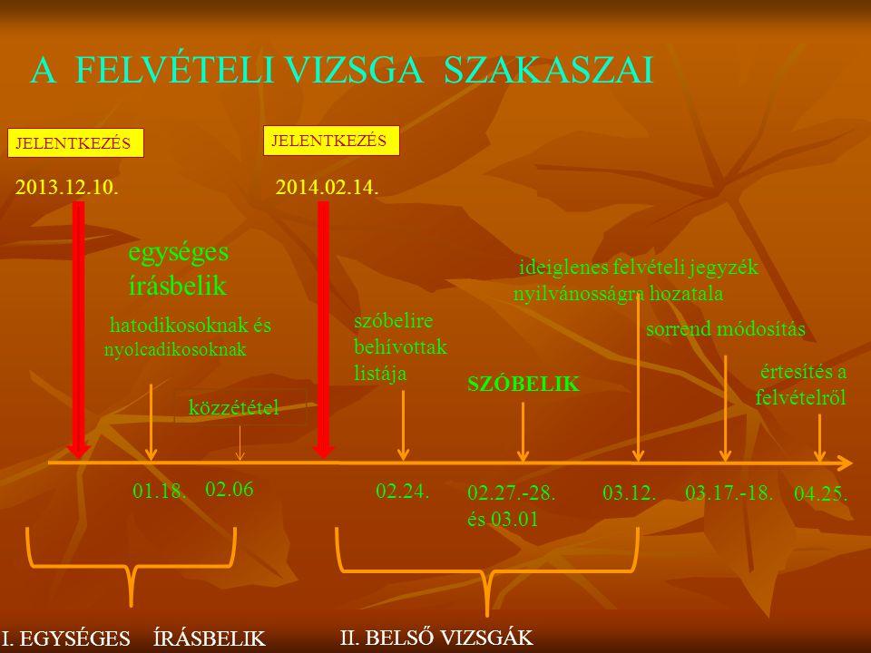 A FELVÉTELI VIZSGA SZAKASZAI közzététel SZÓBELIK ideiglenes felvételi jegyzék nyilvánosságra hozatala sorrend módosítás értesítés a felvételről 02.27.-28.
