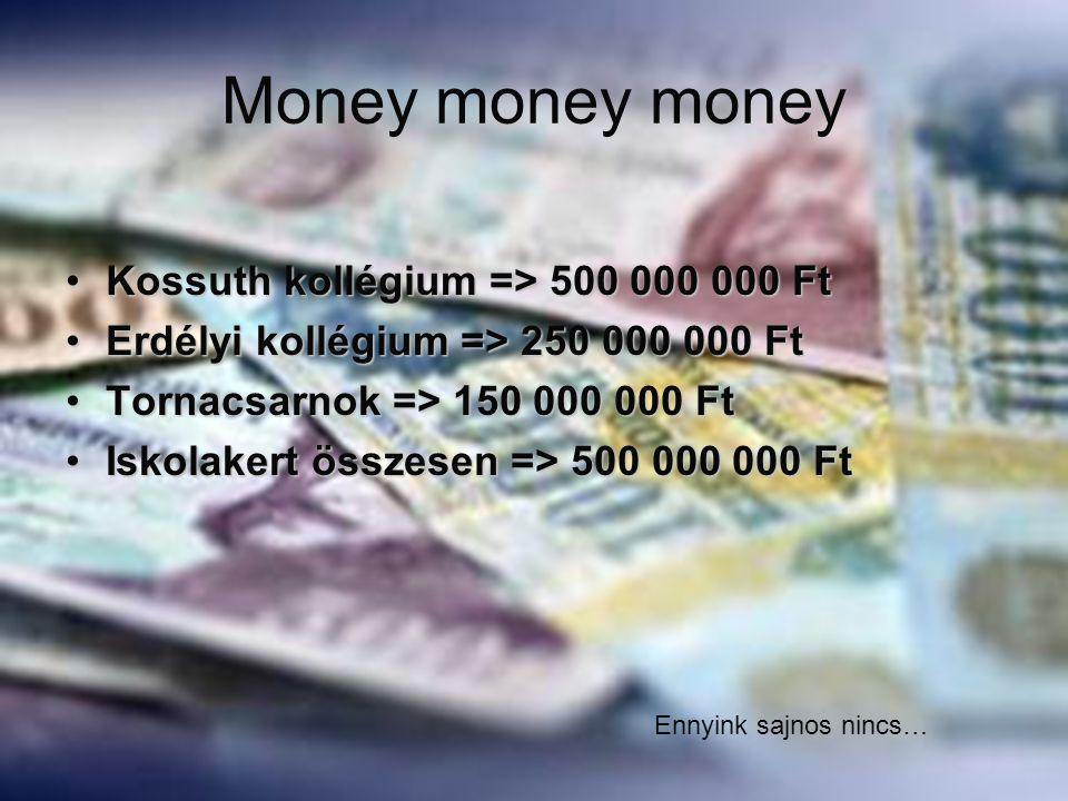 Money money money Kossuth kollégium => 500 000 000 FtKossuth kollégium => 500 000 000 Ft Erdélyi kollégium => 250 000 000 FtErdélyi kollégium => 250 0