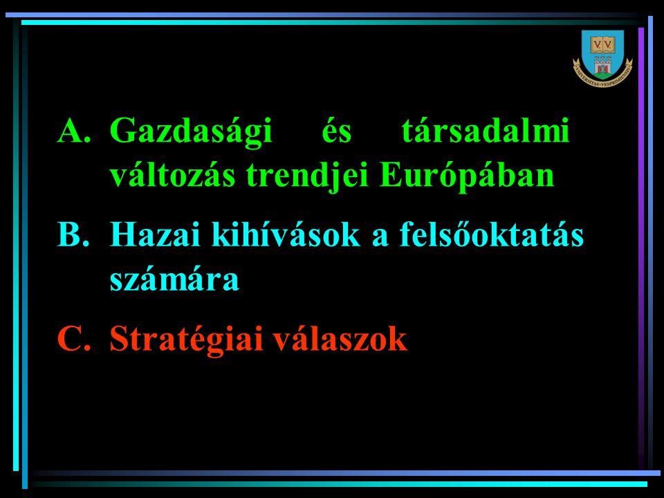 A.Gazdasági és társadalmi változás trendjei Európában B.Hazai kihívások a felsőoktatás számára C.Stratégiai válaszok