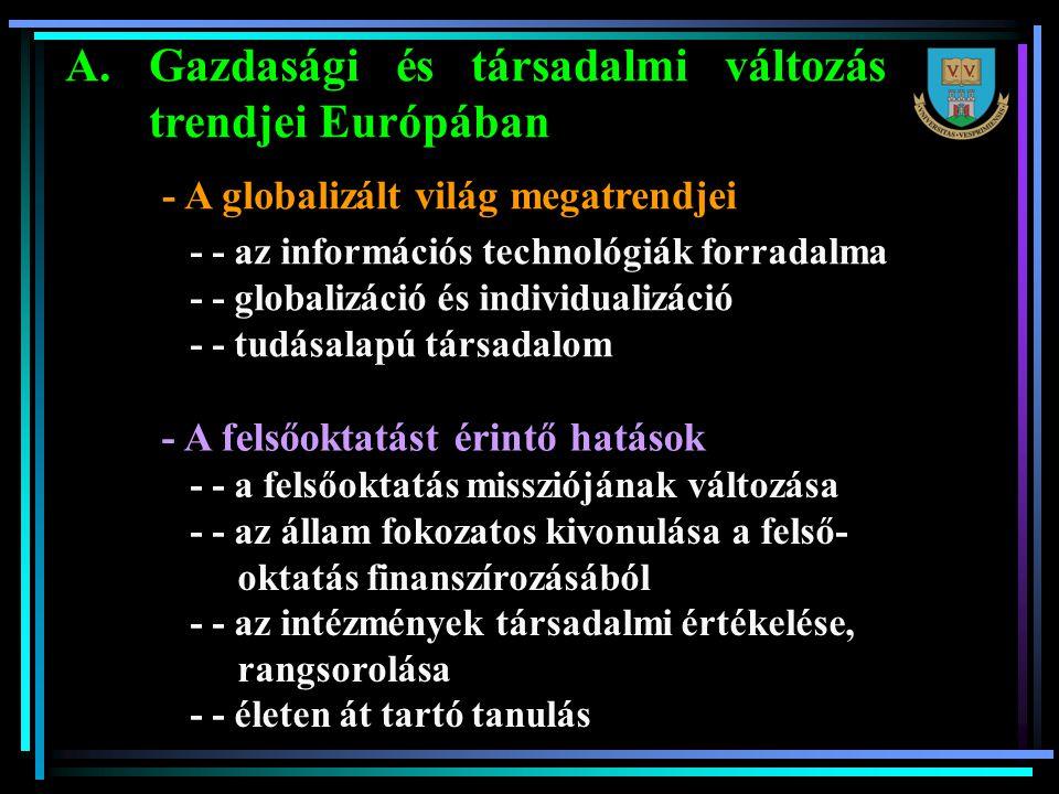 - A globalizált világ megatrendjei - A felsőoktatást érintő hatások - - az információs technológiák forradalma - - globalizáció és individualizáció - - tudásalapú társadalom - - a felsőoktatás missziójának változása - - az állam fokozatos kivonulása a felső- oktatás finanszírozásából - - az intézmények társadalmi értékelése, rangsorolása - - életen át tartó tanulás A.Gazdasági és társadalmi változás trendjei Európában