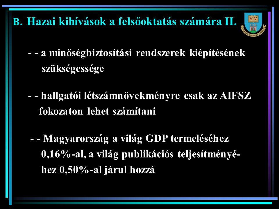 - - a minőségbiztosítási rendszerek kiépítésének szükségessége - - hallgatói létszámnövekményre csak az AIFSZ fokozaton lehet számítani - - Magyarország a világ GDP termeléséhez 0,16%-al, a világ publikációs teljesítményé- hez 0,50%-al járul hozzá B.