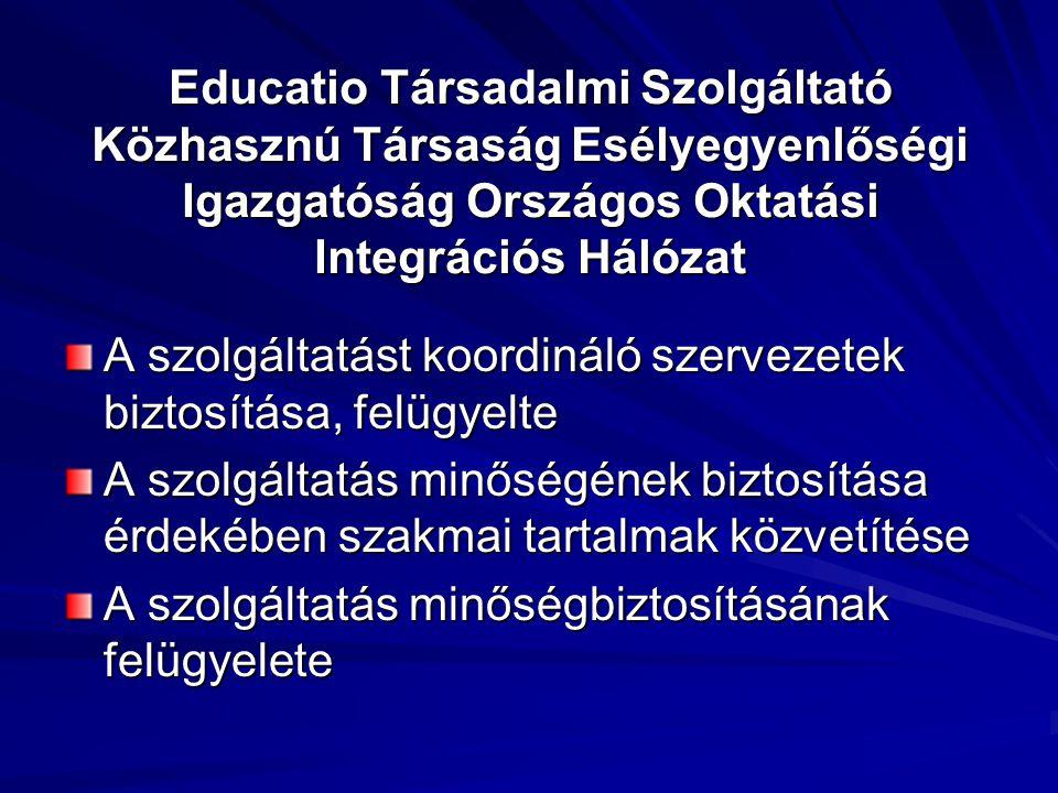 Educatio Társadalmi Szolgáltató Közhasznú Társaság Esélyegyenlőségi Igazgatóság Országos Oktatási Integrációs Hálózat A szolgáltatást koordináló szervezetek biztosítása, felügyelte A szolgáltatás minőségének biztosítása érdekében szakmai tartalmak közvetítése A szolgáltatás minőségbiztosításának felügyelete