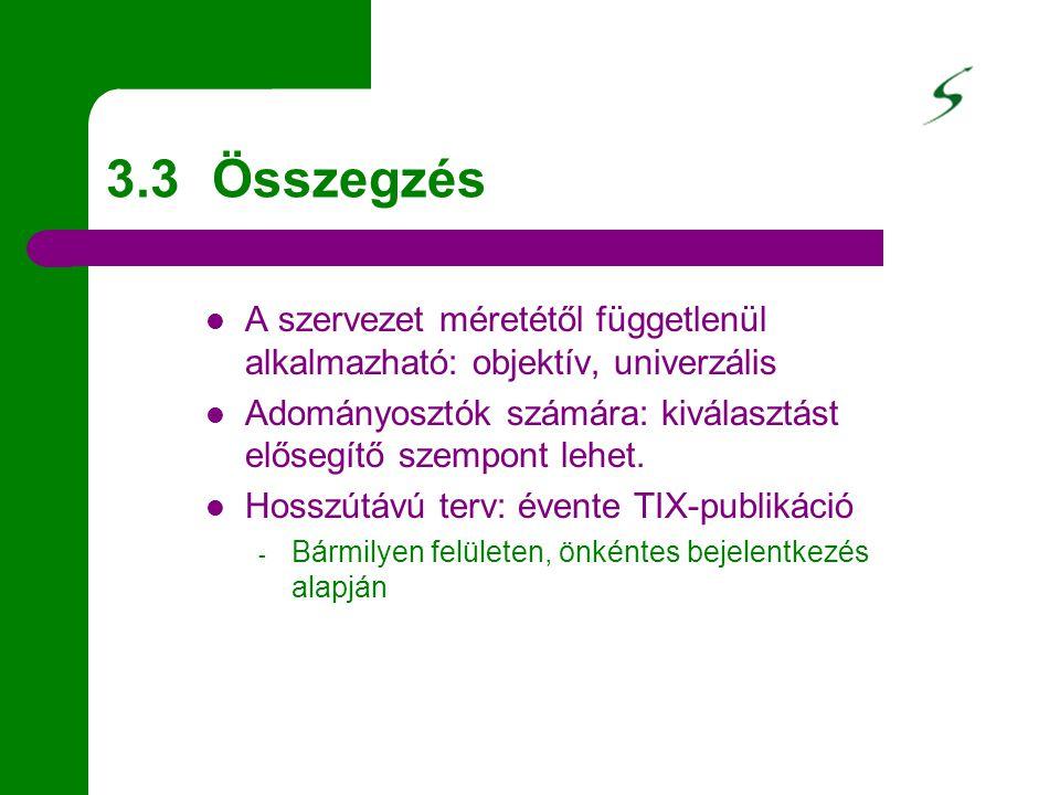 3.3 Összegzés A szervezet méretétől függetlenül alkalmazható: objektív, univerzális Adományosztók számára: kiválasztást elősegítő szempont lehet. Hoss