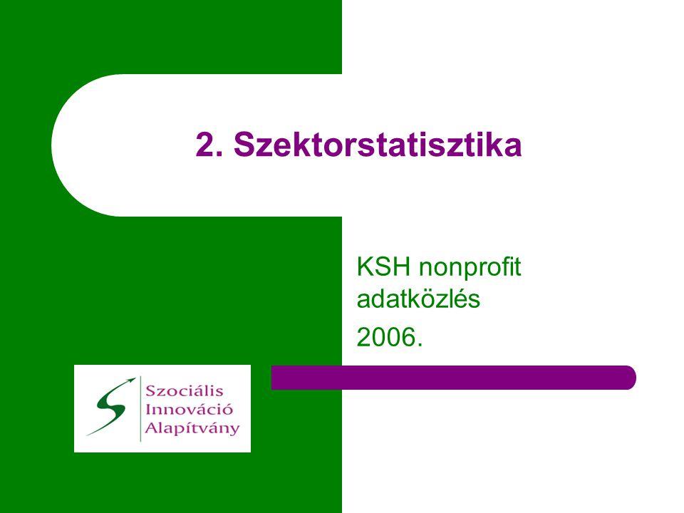 2. Szektorstatisztika KSH nonprofit adatközlés 2006.