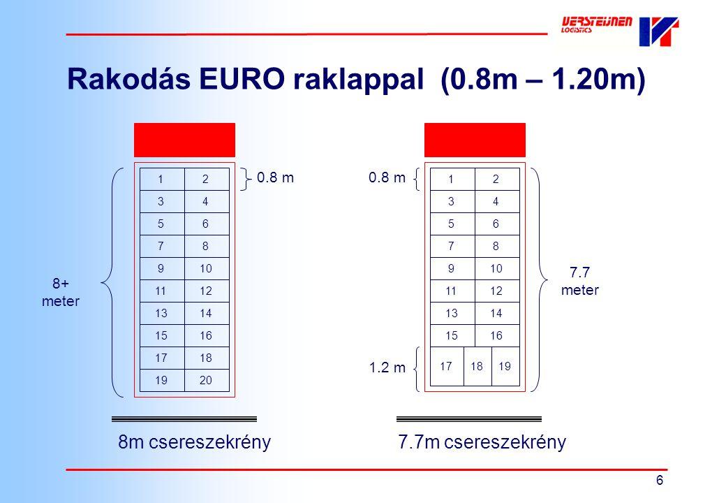 6 Rakodás EURO raklappal (0.8m – 1.20m) 1 3 5 7 9 11 13 15 19 17 2 4 6 8 10 12 14 16 20 18 8+ meter 0.8 m 8m csereszekrény 171819 1 3 5 7 9 11 13 15 2