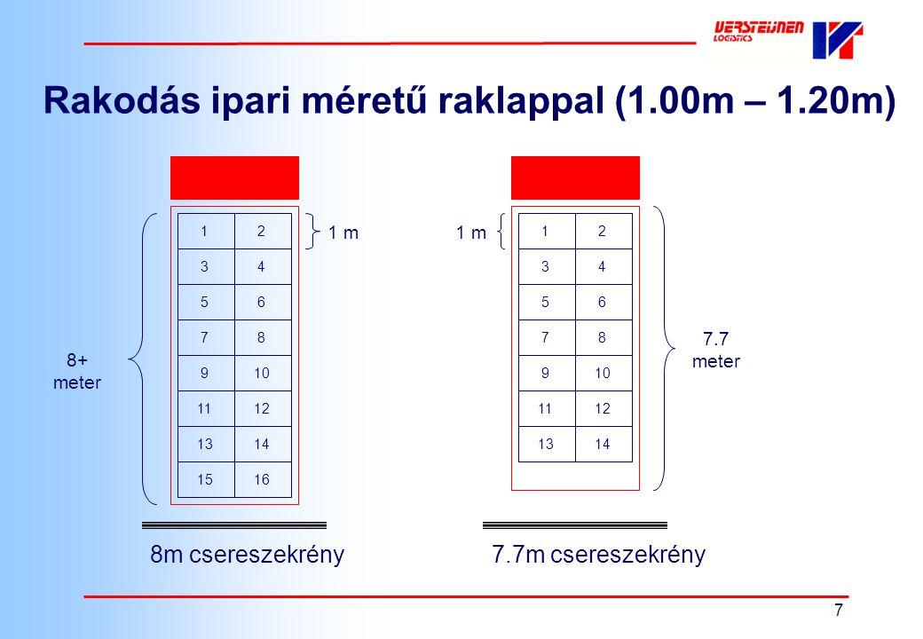 7 Rakodás ipari méretű raklappal (1.00m – 1.20m) 2 4 6 8 10 12 14 16 1 3 5 7 9 11 13 15 8m csereszekrény 2 4 6 8 10 12 14 1 3 5 7 9 11 13 1 m 8+ meter