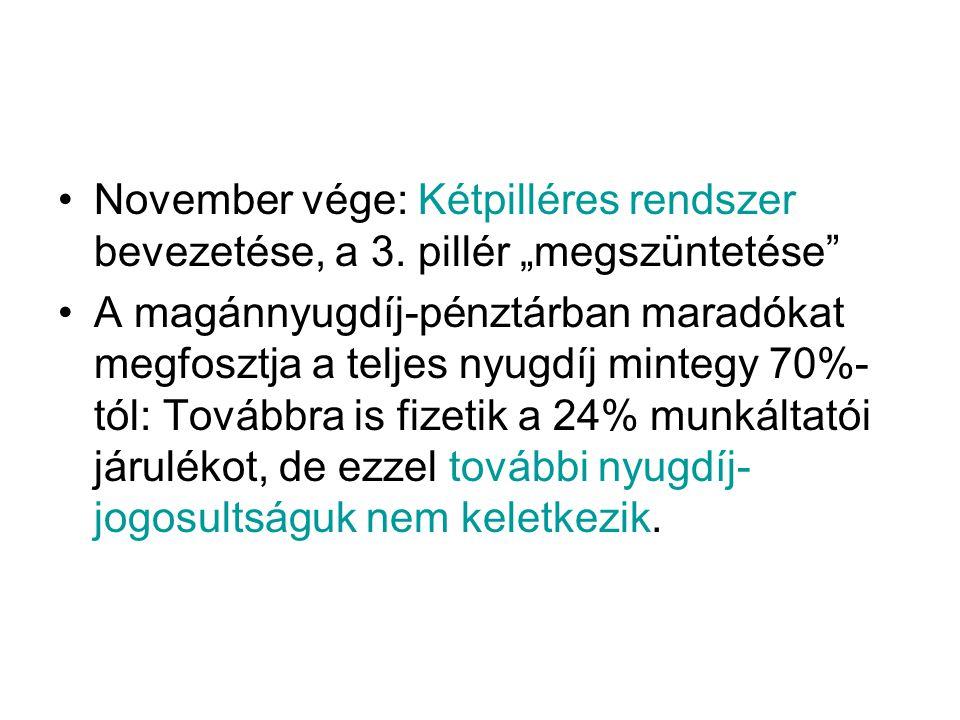 """November vége: Kétpilléres rendszer bevezetése, a 3. pillér """"megszüntetése"""" A magánnyugdíj-pénztárban maradókat megfosztja a teljes nyugdíj mintegy 70"""