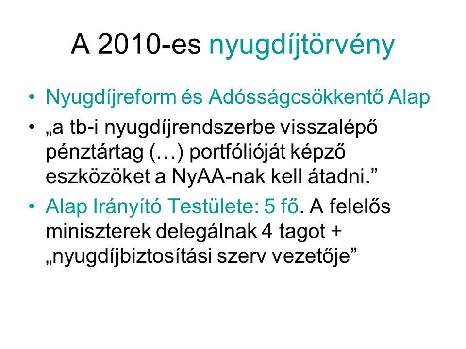 """A 2010-es nyugdíjtörvény Nyugdíjreform és Adósságcsökkentő Alap """"a tb-i nyugdíjrendszerbe visszalépő pénztártag (…) portfólióját képző eszközöket a Ny"""