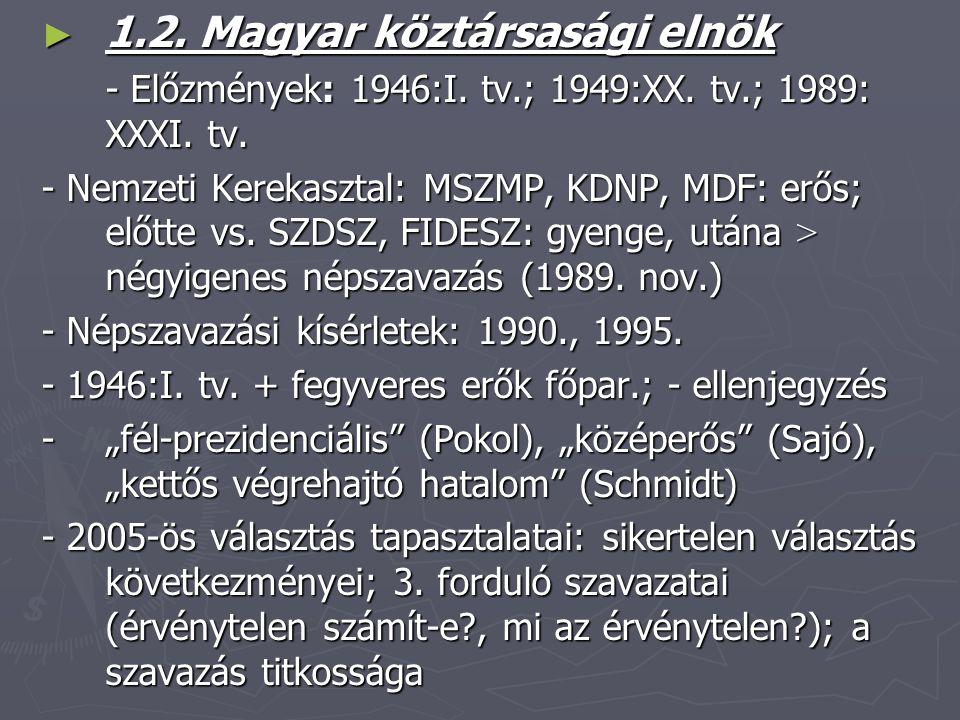 ► 1.2. Magyar köztársasági elnök - Előzmények: 1946:I.