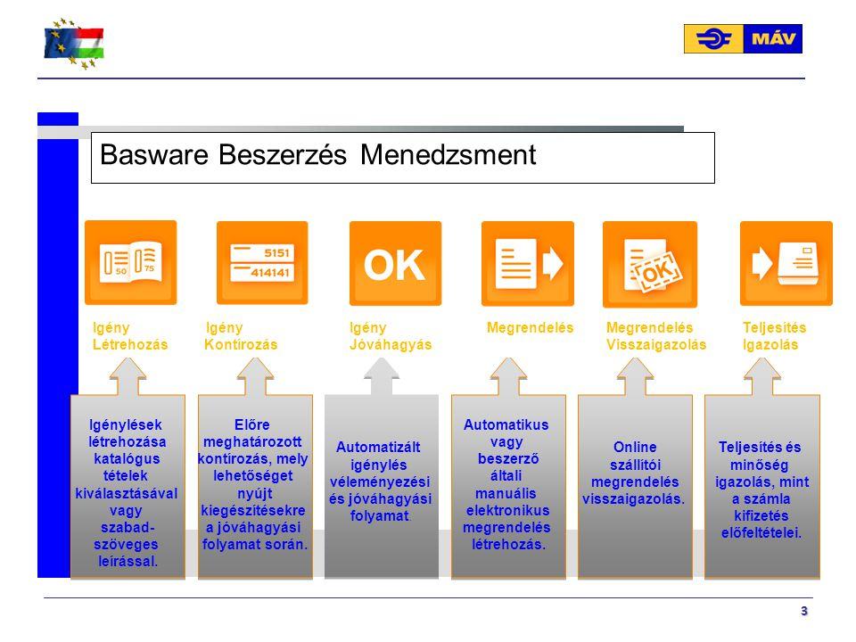 3 Basware Beszerzés Menedzsment Igénylések létrehozása katalógus tételek kiválasztásával vagy szabad- szöveges leírással. Igénylések létrehozása katal