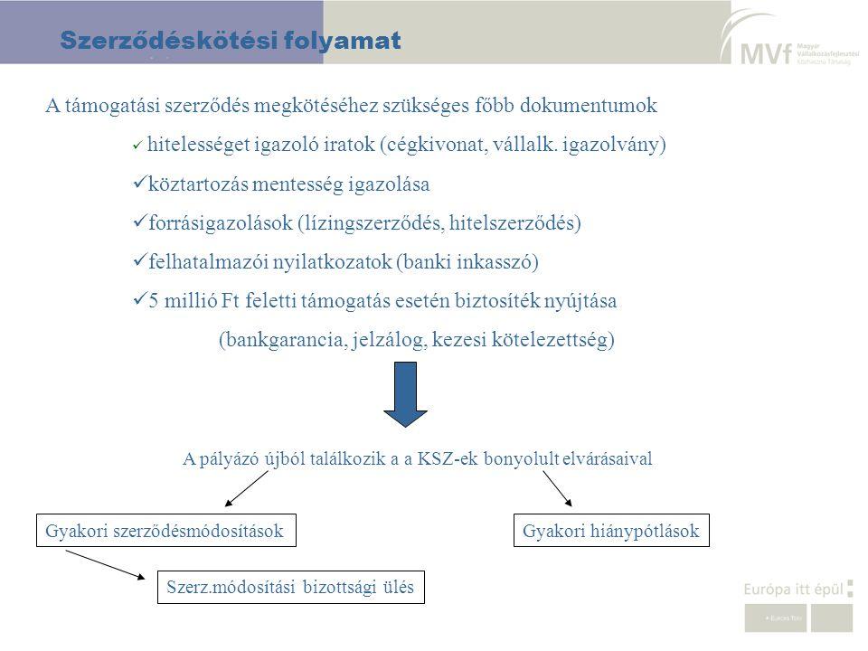 Szerződéskötési folyamat A támogatási szerződés megkötéséhez szükséges főbb dokumentumok hitelességet igazoló iratok (cégkivonat, vállalk. igazolvány)