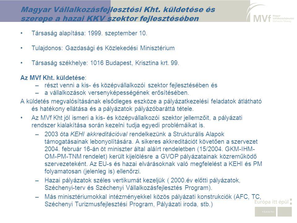 Magyar Vállalkozásfejlesztési Kht. küldetése és szerepe a hazai KKV szektor fejlesztésében Társaság alapítása: 1999. szeptember 10. Tulajdonos: Gazdas