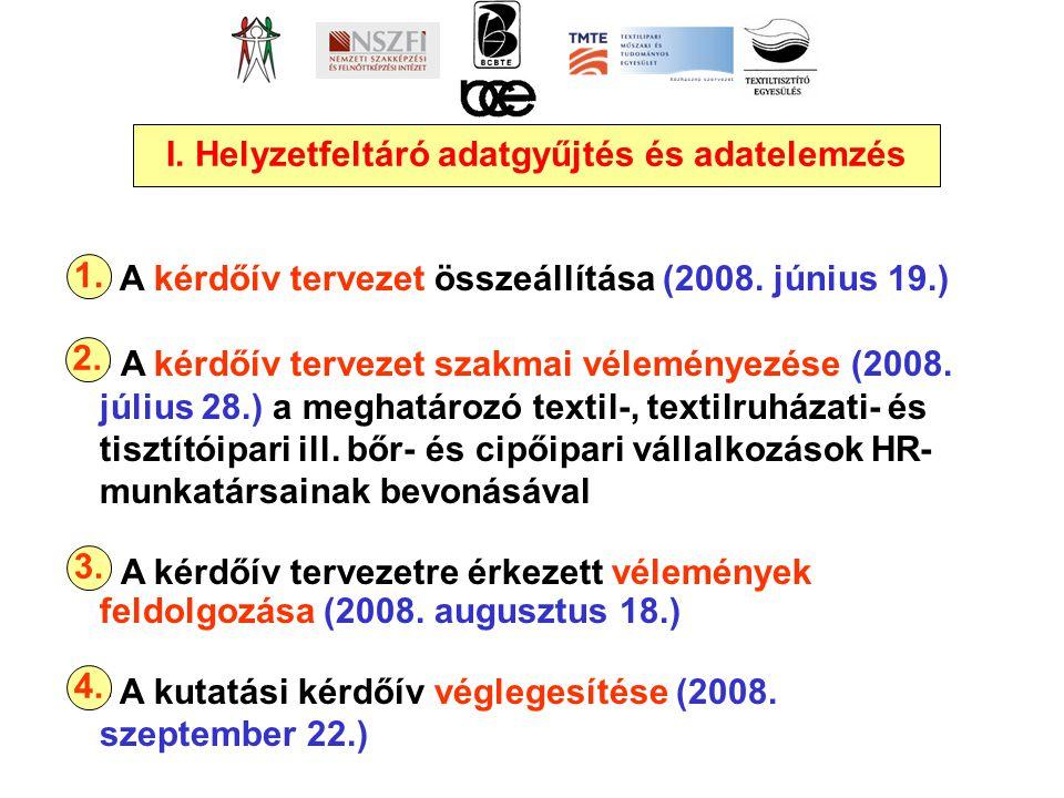 - A kérdőív tervezet összeállítása (2008. június 19.) - A kérdőív tervezet szakmai véleményezése (2008. július 28.) a meghatározó textil-, textilruház