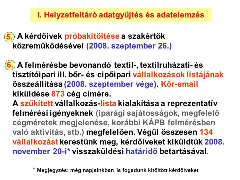 - A kérdőívek próbakitöltése a szakértők közreműködésével (2008. szeptember 26.) - A felmérésbe bevonandó textil-, textilruházati- és tisztítóipari il