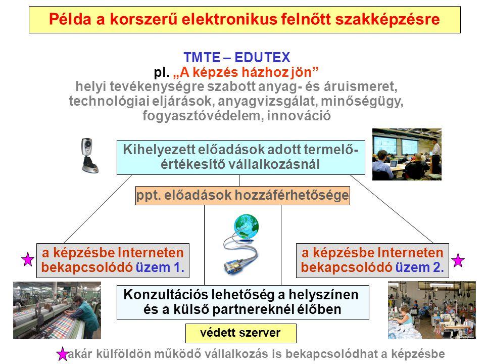 """Példa a korszerű elektronikus felnőtt szakképzésre TMTE – EDUTEX pl. """"A képzés házhoz jön"""" helyi tevékenységre szabott anyag- és áruismeret, technológ"""