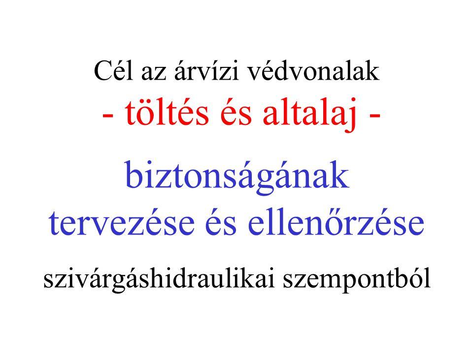A Galli-féle összefüggéseken alapul több Szabvány (pl.