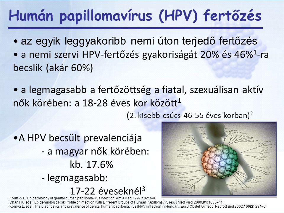 az egyik leggyakoribb nemi úton terjedő fertőzés a nemi szervi HPV-fertőzés gyakoriságát 20% és 46% 1 -ra becslik (akár 60%) a legmagasabb a fertőzöttség a fiatal, szexuálisan aktív nők körében: a 18-28 éves kor között 1 ( 2.